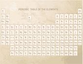 image of periodic table elements  - Periodic Table of the Elements with atomic number - JPG