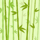 pic of bamboo leaves  - Green Bamboo Tree Leaves Background Flat Vector Illustration - JPG