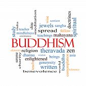 Buddhism Word Cloud Concept