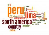 Peru Word Cloud