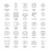 Neural Network Outline Icons Set. Vector Illustration With Neural Networks, Nano Robot, Artificial I poster