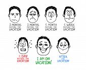 Emotion cartoon face