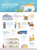 picture of warehouse  - Warehouse infographics set with goods delivery and merchandise symbols vector illustration - JPG