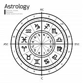 stock photo of zodiac sign  - Astrology background - JPG