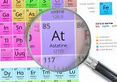 Постер, плакат: Astatine Element Of Mendeleev Periodic Table Magnified With Ma