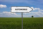 Automobile - Image With Words Associated With The Topic Automotive Industry, Word, Image, Illustrati poster