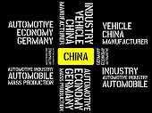China - Image With Words Associated With The Topic Automotive Industry, Word, Image, Illustration poster