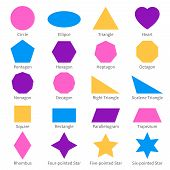 Simple Geometric 2d Shapes. School Geometry Vector Diagram. Illustration Of Geometric Shape Simple E poster