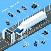 Truck Of Future, Futuristic Electric Vehicle With Modern Engineering Technologies Isometric Composit poster