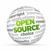 picture of open-source  - 3d Open Source Word Sphere on white background - JPG