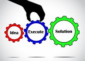 picture of execution  - converting idea into solution by executing plans concept using colorful gears with bright glowing white background - JPG