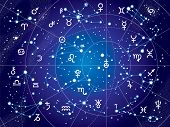 stock photo of zodiac  - XII Constellations of Zodiac and Its Planets the Sovereigns - JPG