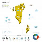 foto of bahrain  - Energy industry and ecology of Bahrain vector map with power stations infographic - JPG