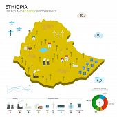 image of ethiopia  - Energy industry and ecology of Ethiopia vector map with power stations infographic - JPG