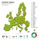 foto of hydroelectric power  - Energy industry and ecology of Europe Political map with power stations infographic - JPG
