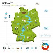 picture of hydroelectric power  - Energy industry and ecology of Germany vector map with power stations infographic - JPG