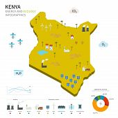 picture of hydroelectric power  - Energy industry and ecology of Kenya vector map with power stations infographic - JPG
