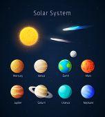 pic of earth mars jupiter saturn uranus  - Realistic Solar System objects - JPG