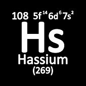 Periodic Table Element Hassium Icon On White Background. Vector Illustration. poster