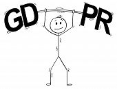 Cartoon Stick Drawing Conceptual Illustration Of Weightlifter Weightlifting Big Letters Or Text Gdpr poster