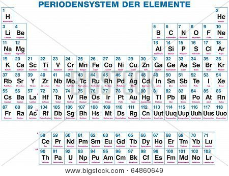 Periodic Table Of The Elements German Labeling Poster Id64860649
