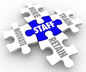 Постер, плакат: Staff Word on a puzzle piece and others connected to it with terms hire train motivate and retain