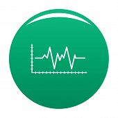 Cardiogram Icon. Simple Illustration Of Cardiogram Vector Icon For Any Design Green poster