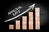 stock photo of ascending  - Word Approval Rate on ascending arrow above bar graph of Wooden small cubes isolated on black background - JPG