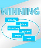 Winning Strategy. Business Concept In Simple Blue Design. Concepts Reliability Actions, Commitment P poster