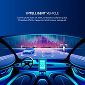 Intelligent Vehicle Cockpit Cityscape View. Vector Illustration Of Autonomus Smart Car. Driverless A poster