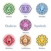 picture of sanskrit  - Chakras symbols vector set - JPG