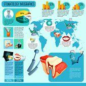 stock photo of medical chart  - Stomatology infographics set with medical tools dental health symbols and charts vector illustration - JPG