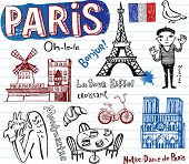 Symbols of Paris vector doodles