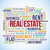 stock photo of text cloud  - Real estate text cloud vector with many related words - JPG