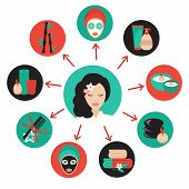 pic of therapist massage  - Spa beauty face care wellness icons set with massage therapist avatar vector illustration - JPG