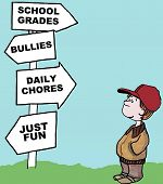 stock photo of school bullying  - Cartoon of a child looking at signpost that has his daily choices on the various signs  - JPG