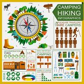 pic of trailer park  - Camping outdoors hiking infographics - JPG