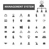 Постер, плакат: system icons system logo management icons vector management flat illustration concept management