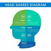Постер, плакат: Head shares diagram template