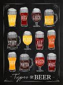 ������, ������: Poster Beer Chalk