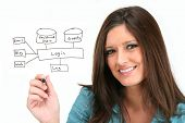 stock photo of sharpie  - Young woman designing her website - JPG