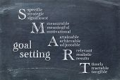 smart goal setting concept - white chalk text on a slate blackboard poster
