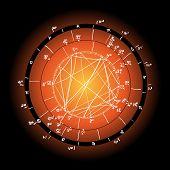 Horoscope Natal Chart, Astrological Celestial Map, Cosmogram, Vitasphere, Radix. Yellow Orange White poster