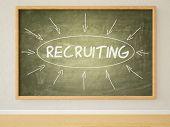 pic of recruitment  - Recruiting  - JPG