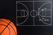 pic of basketball  - Basketball Play Strategy Drawn Out On A Chalk Board With Ball - JPG