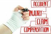 stock photo of injury  - Injured hand writing injury claim procedure on screen - JPG