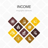 Income Infographic 10 Option Color Design.save Money, Profit, Investment, Profitability Simple Icons poster