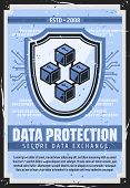 Internet Data Protection, Information Privacy And Secure Access Technology. Vector Retro Poster Of S poster