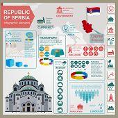 image of serbia  - Serbia infographics - JPG