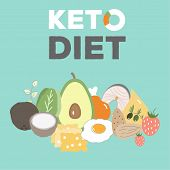 Ketogenic Diet Food, Low Carb High Healthy Fats poster